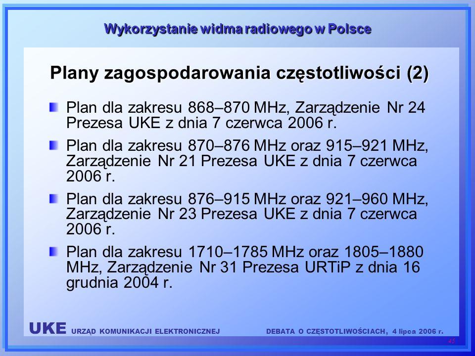 Plany zagospodarowania częstotliwości (2)