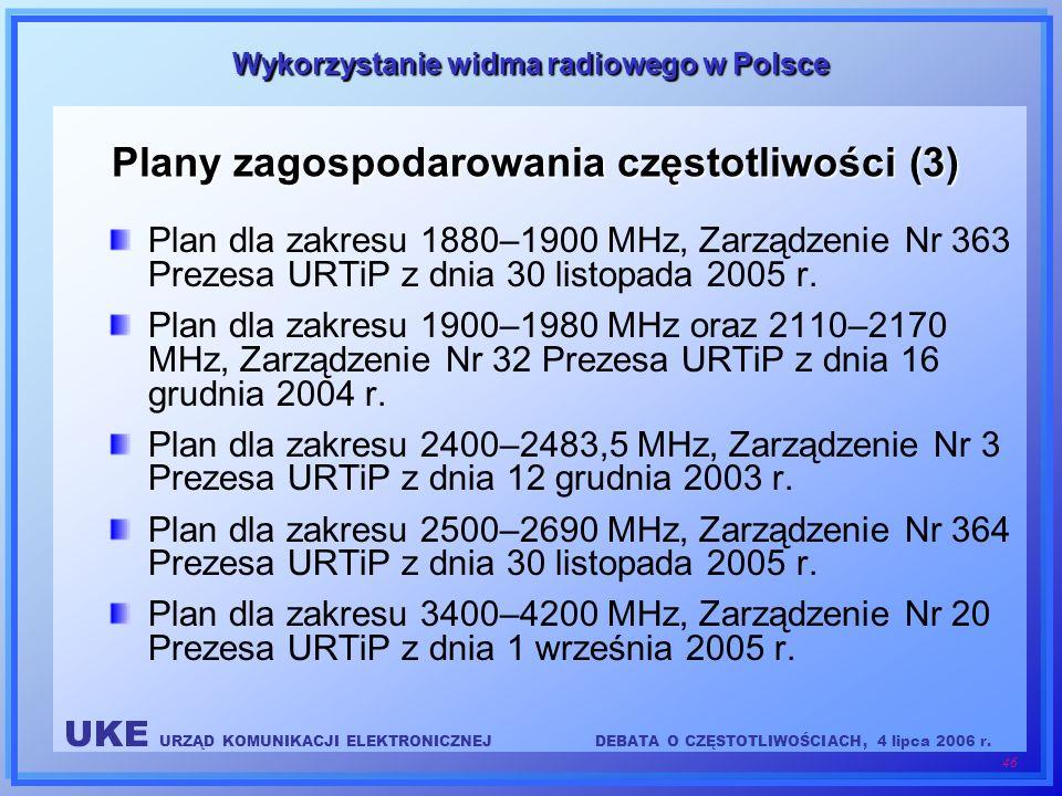 Plany zagospodarowania częstotliwości (3)