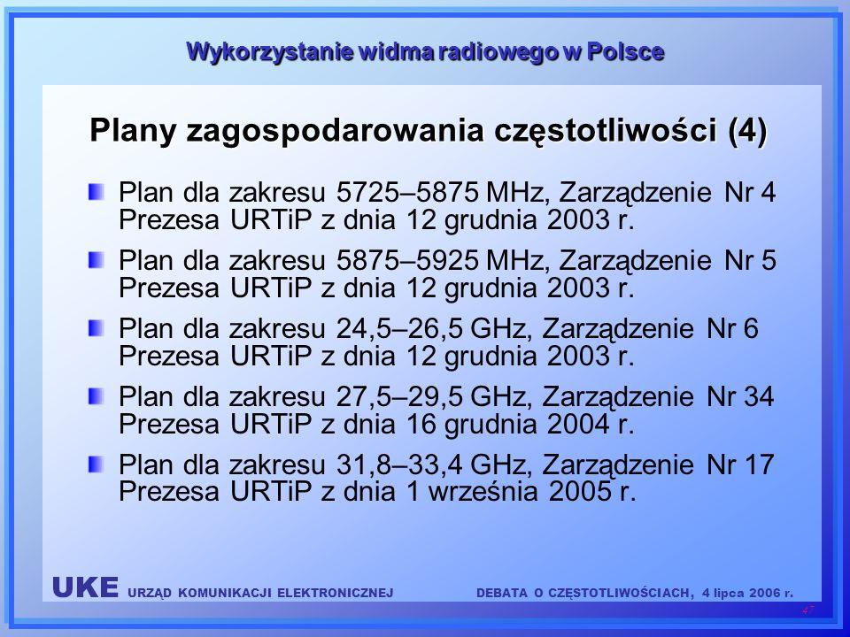 Plany zagospodarowania częstotliwości (4)