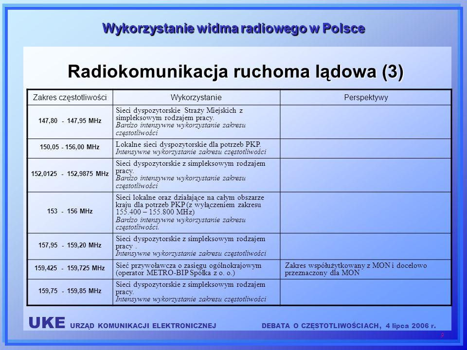 Radiokomunikacja ruchoma lądowa (3)