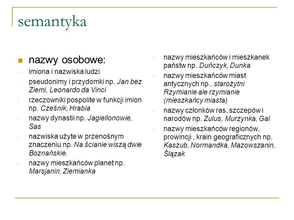 semantyka nazwy osobowe: