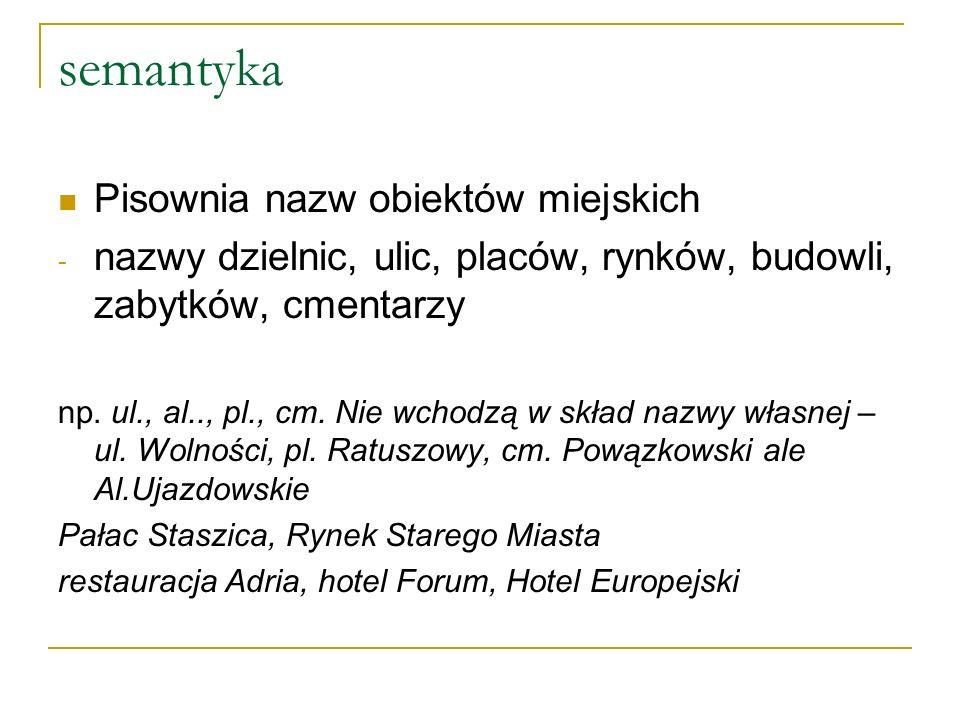 semantyka Pisownia nazw obiektów miejskich