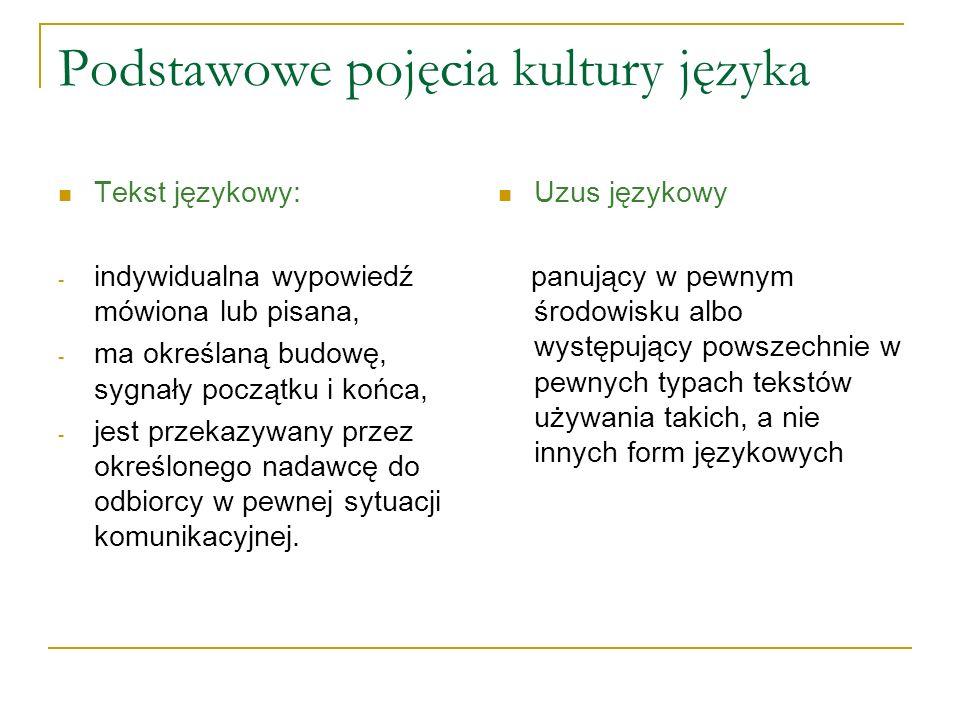 Podstawowe pojęcia kultury języka