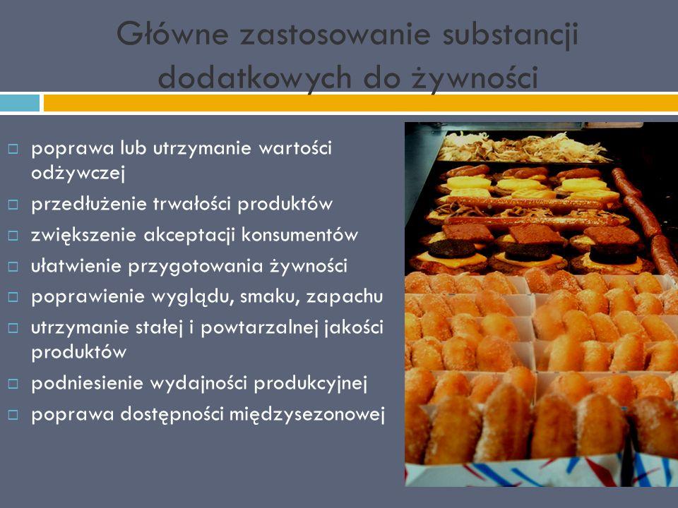 Główne zastosowanie substancji dodatkowych do żywności