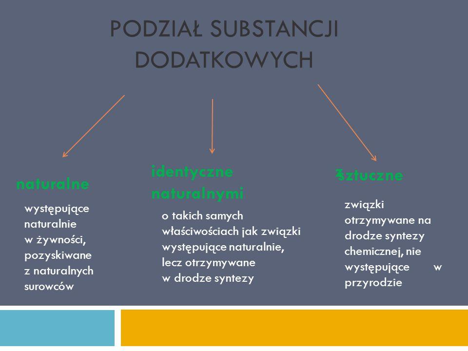 Podział substancji dodatkowych