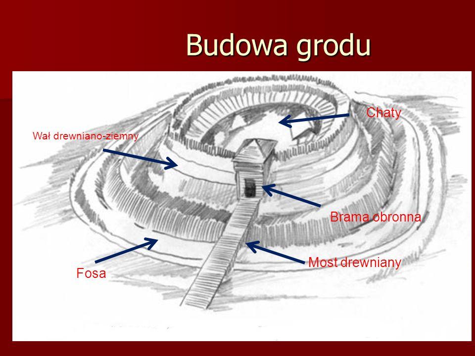 Budowa grodu Chaty Brama obronna Most drewniany Fosa