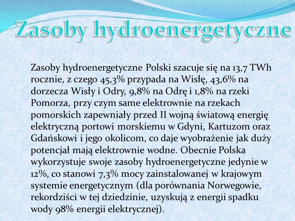 Zasoby hydroenergetyczne