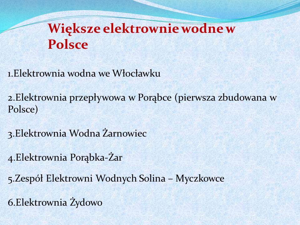 Większe elektrownie wodne w Polsce
