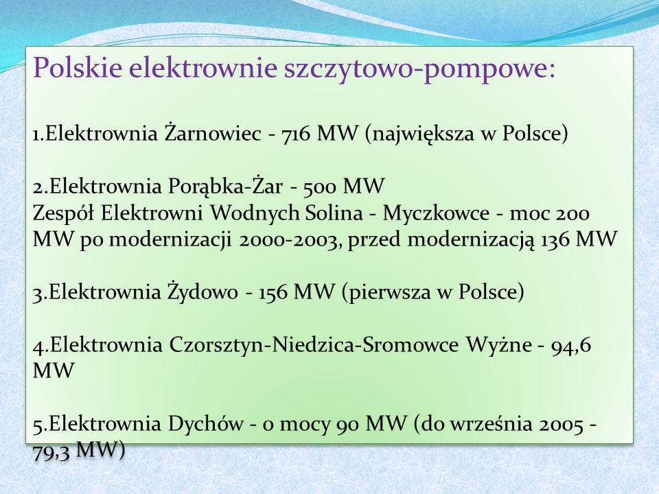 Polskie elektrownie szczytowo-pompowe: