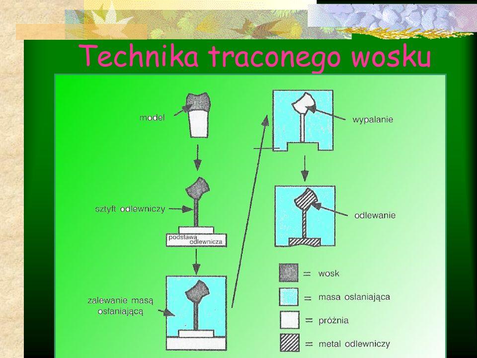 Technika traconego wosku