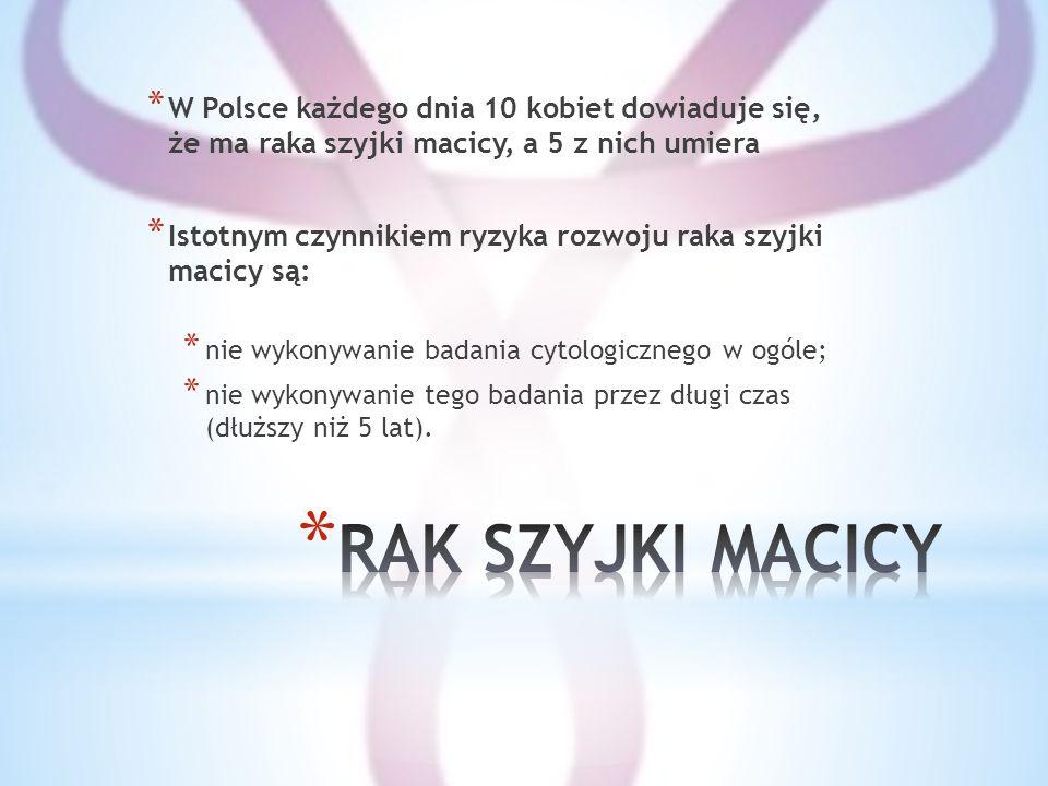 W Polsce każdego dnia 10 kobiet dowiaduje się, że ma raka szyjki macicy, a 5 z nich umiera