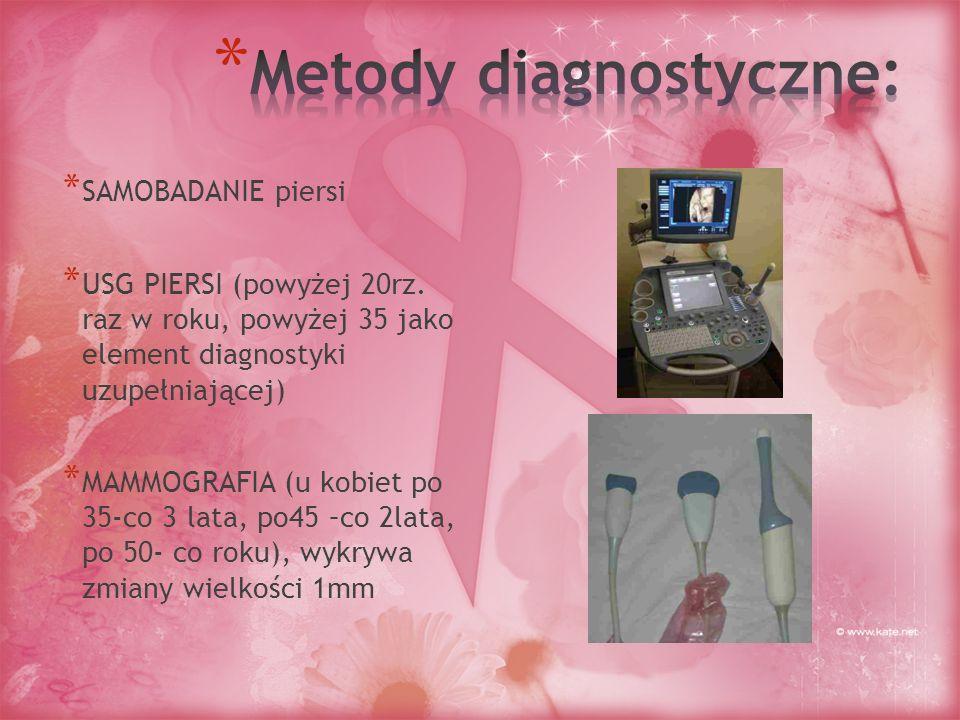Metody diagnostyczne:
