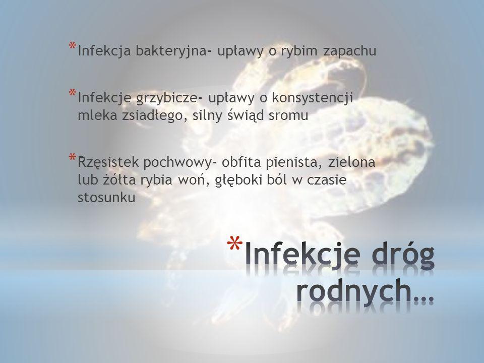 Infekcje dróg rodnych…