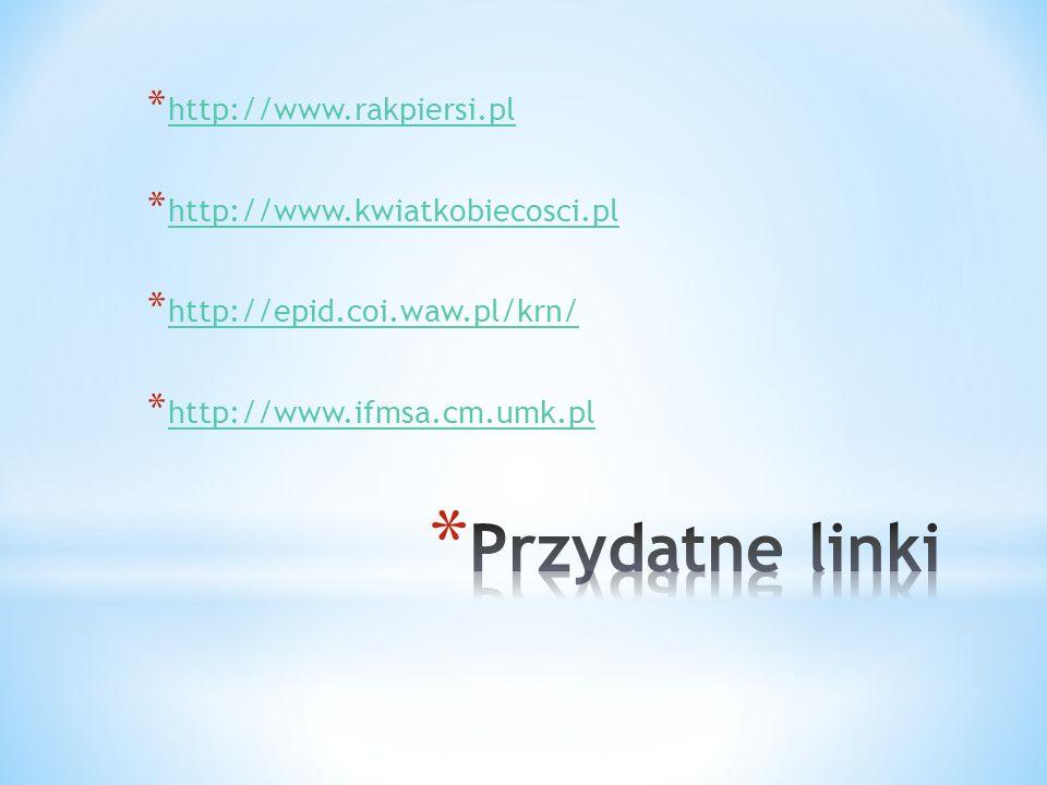 Przydatne linki http://www.rakpiersi.pl http://www.kwiatkobiecosci.pl