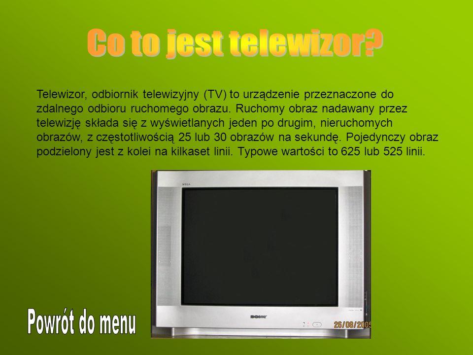 Co to jest telewizor Powrót do menu