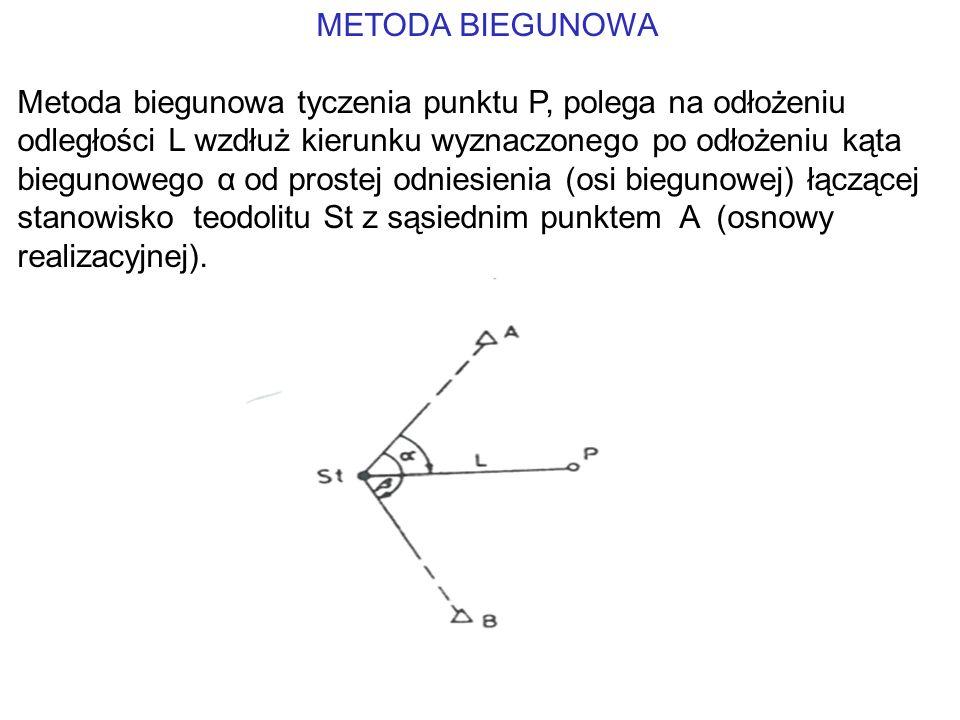 METODA BIEGUNOWA