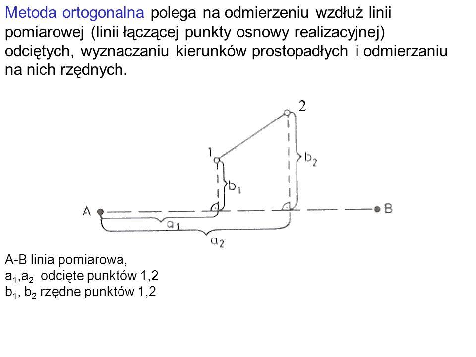 Metoda ortogonalna polega na odmierzeniu wzdłuż linii pomiarowej (linii łączącej punkty osnowy realizacyjnej)