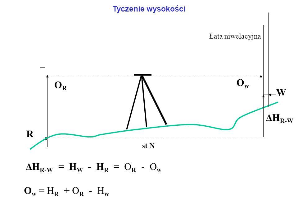 Tyczenie wysokości Ow OR W ΔHR-W R ΔHR-W = HW - HR = OR - Ow
