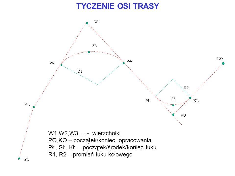 TYCZENIE OSI TRASY W1,W2,W3 … - wierzchołki