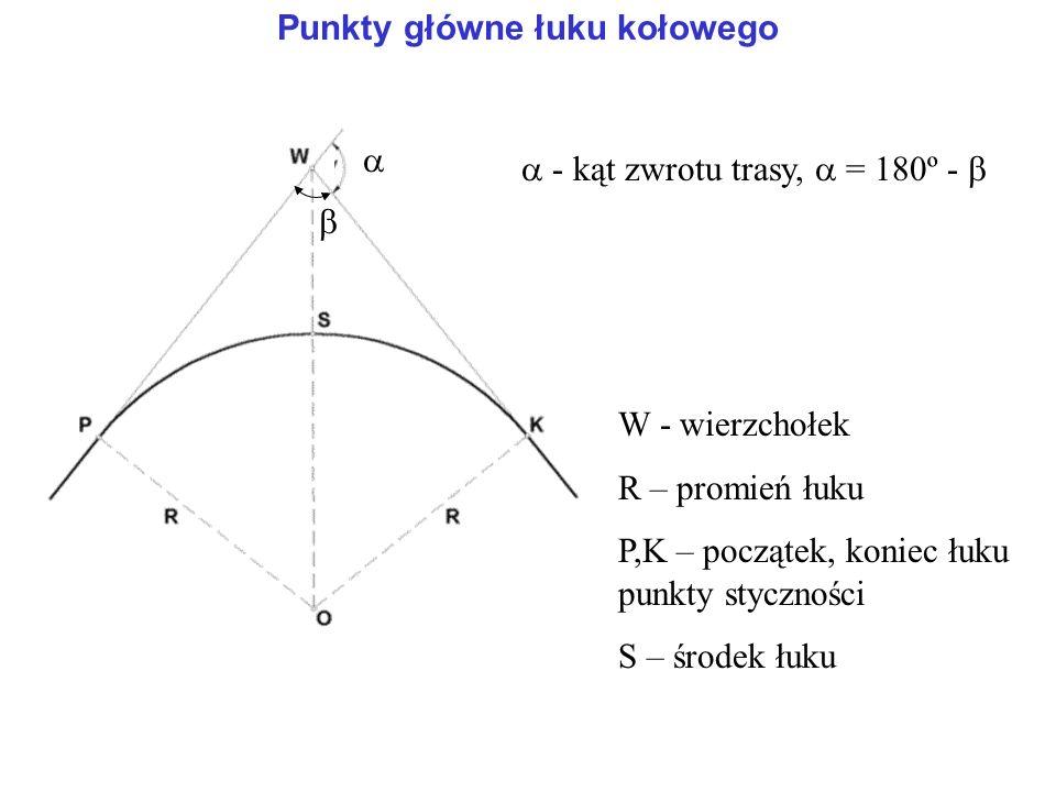 Punkty główne łuku kołowego