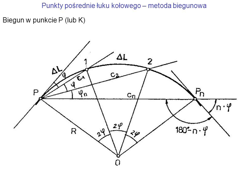 Punkty pośrednie łuku kołowego – metoda biegunowa