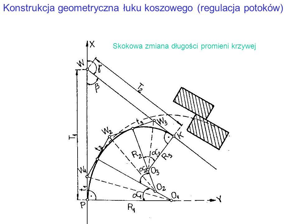 Konstrukcja geometryczna łuku koszowego (regulacja potoków)
