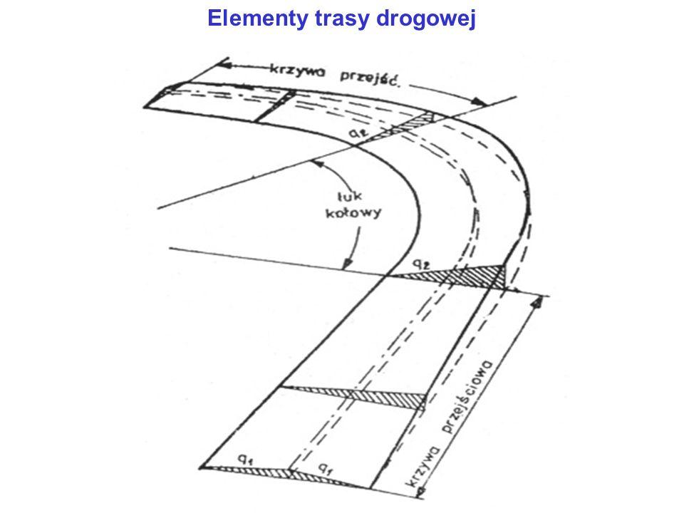 Elementy trasy drogowej