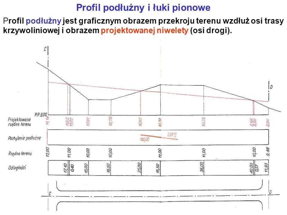 Profil podłużny i łuki pionowe