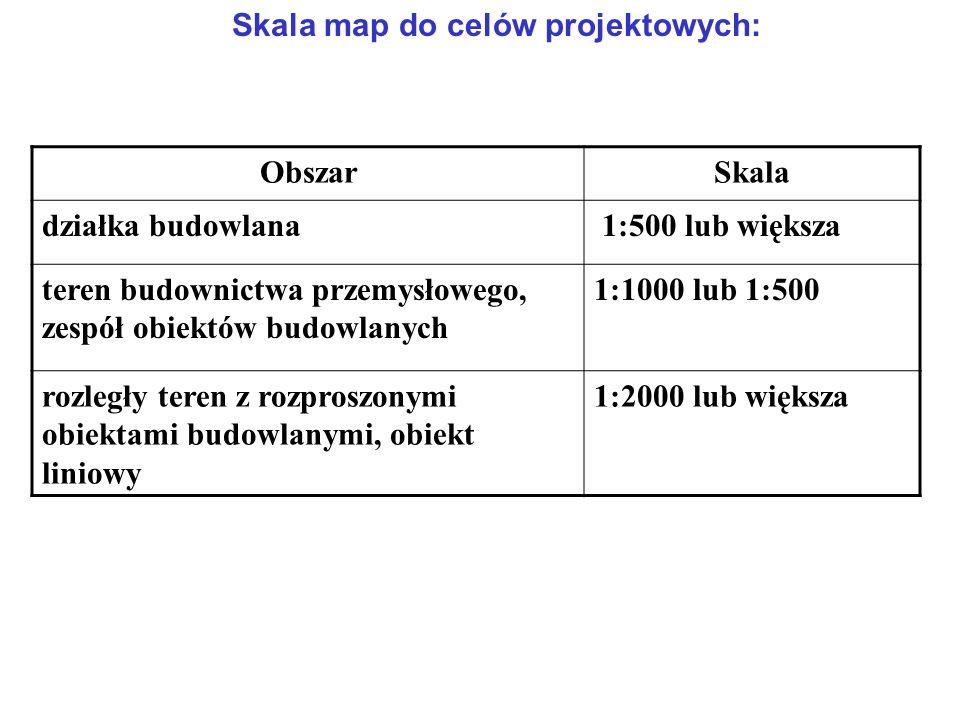 Skala map do celów projektowych: