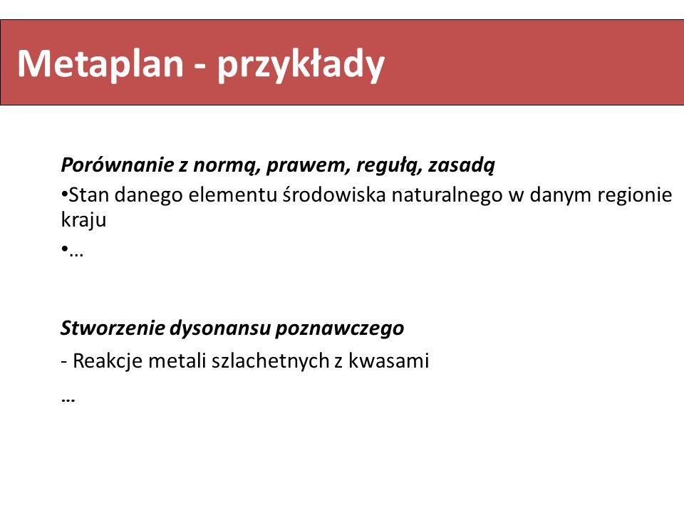 Metaplan - przykłady Porównanie z normą, prawem, regułą, zasadą