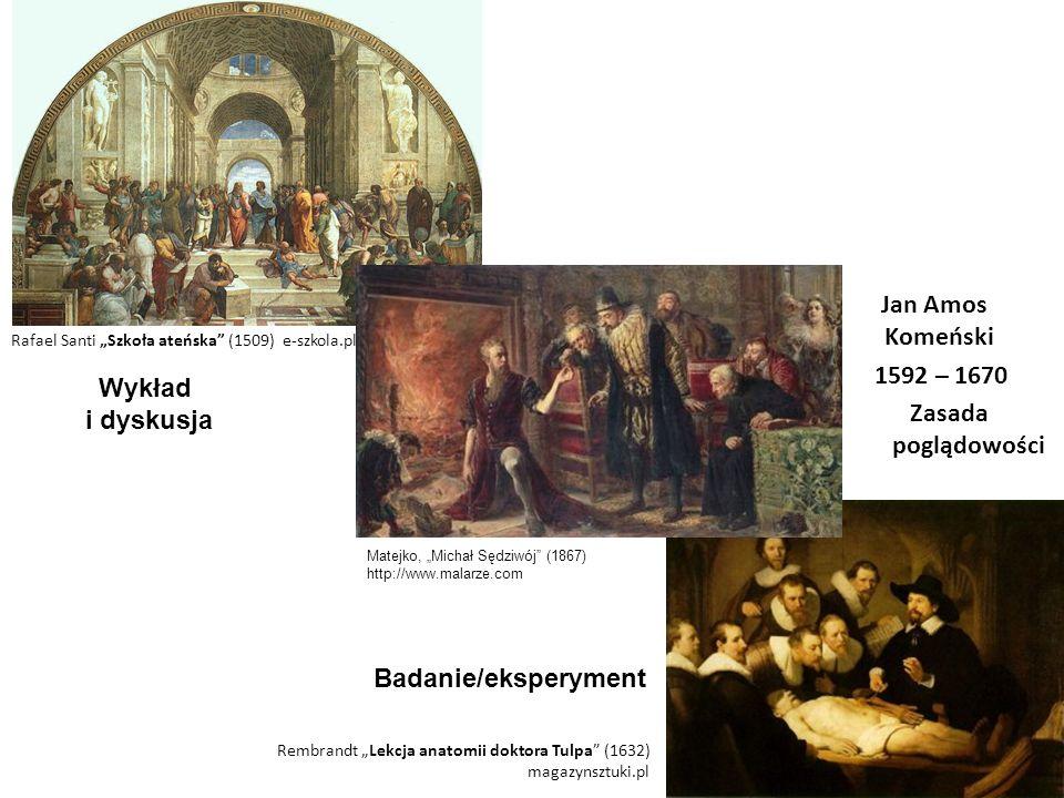 Jan Amos Komeński 1592 – 1670 Zasada poglądowości