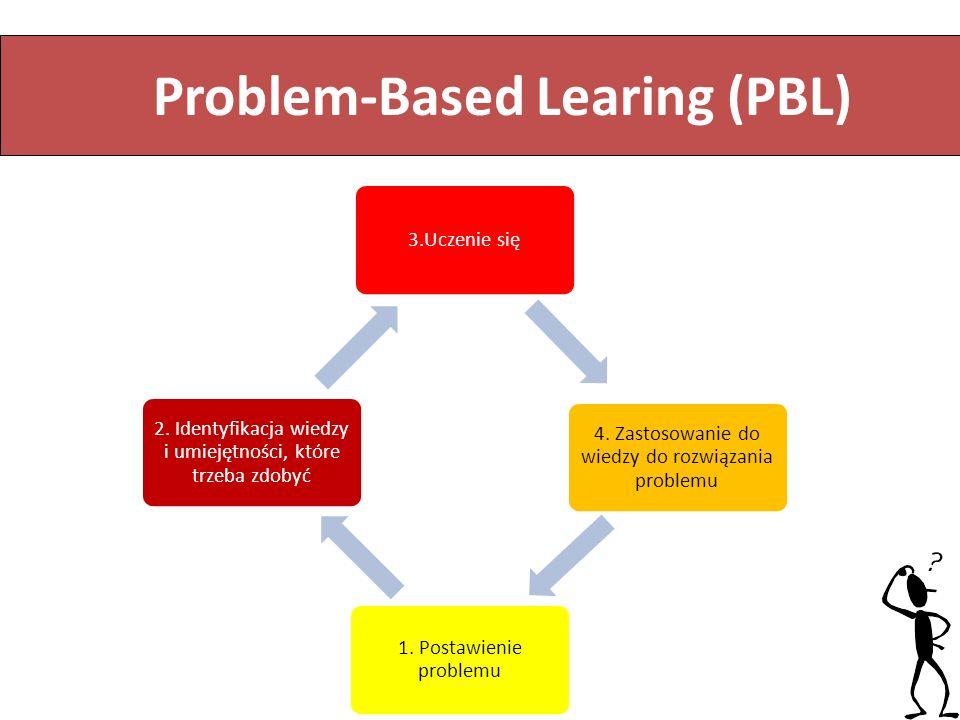 ) L nauczanie oparte na problemach