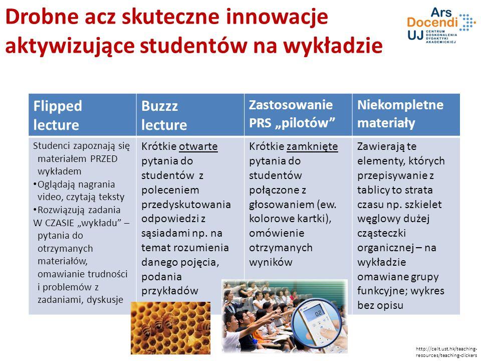 Drobne acz skuteczne innowacje aktywizujące studentów na wykładzie
