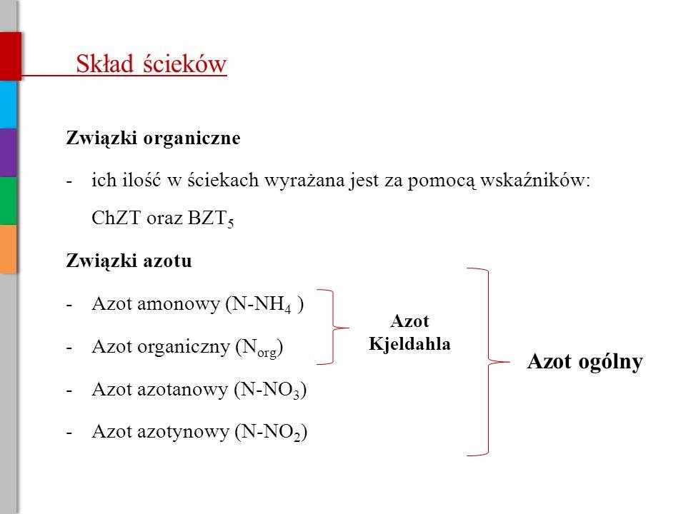 Skład ścieków Azot ogólny Związki organiczne
