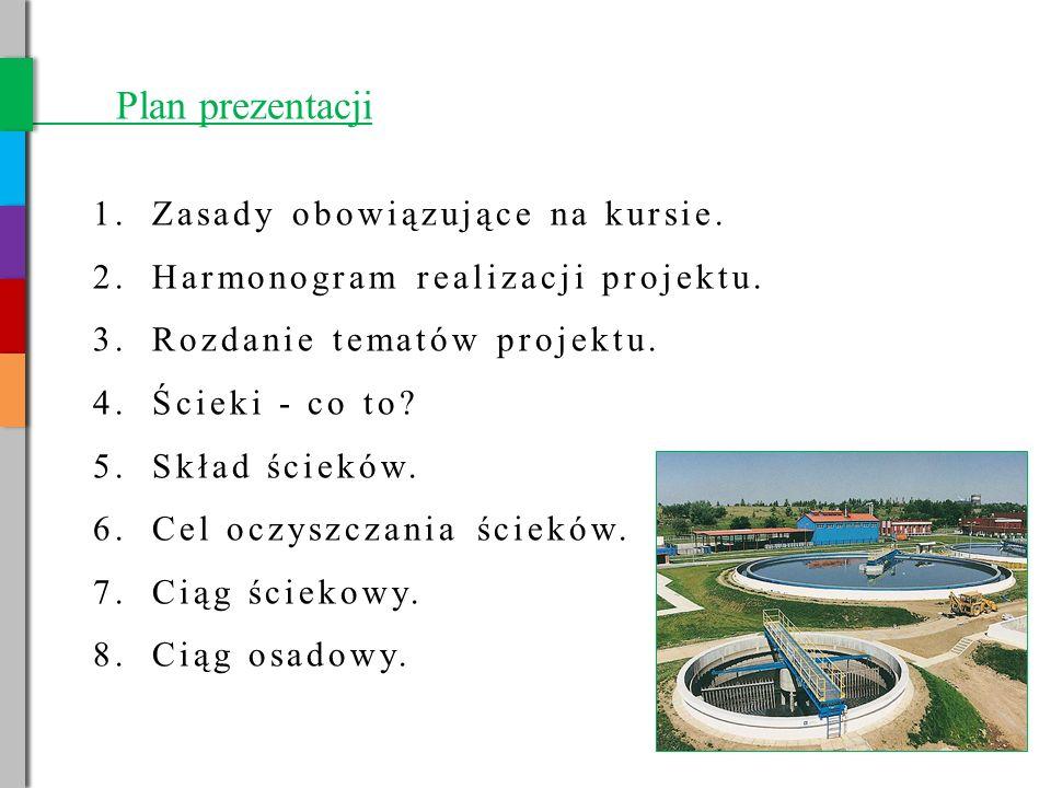 Plan prezentacji Zasady obowiązujące na kursie.