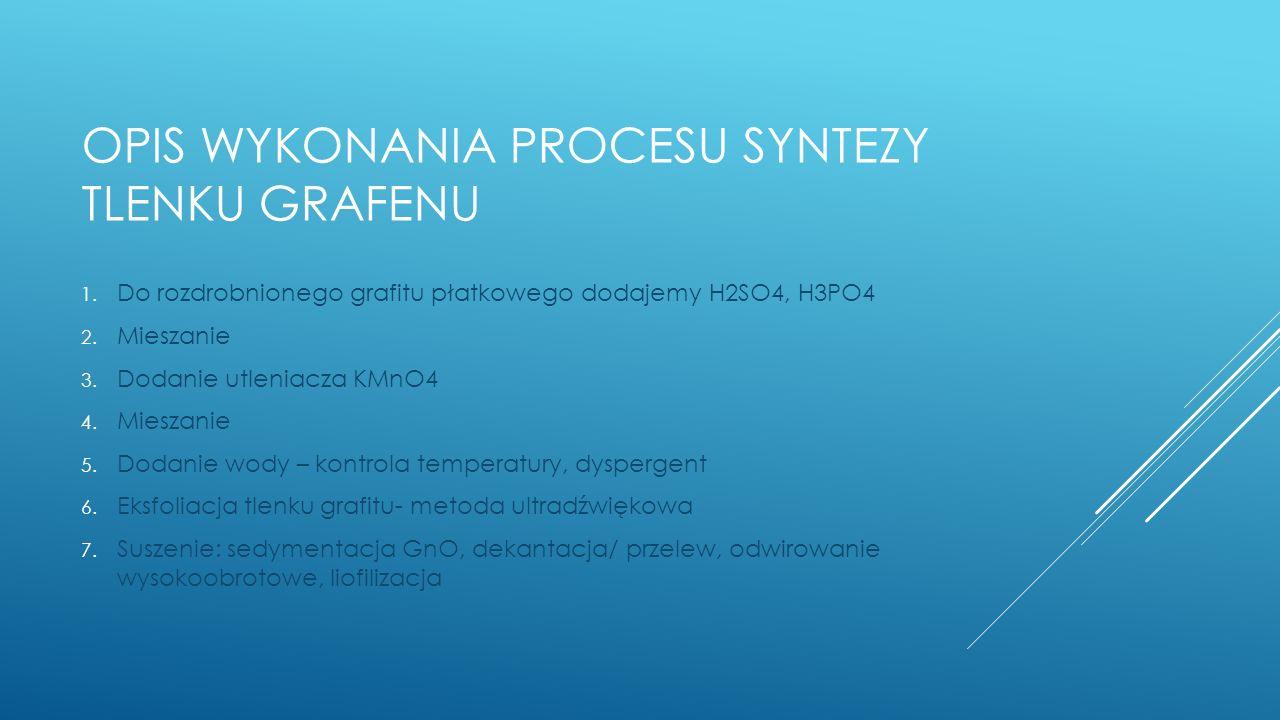 Opis wykonania procesu syntezy tlenku grafenu