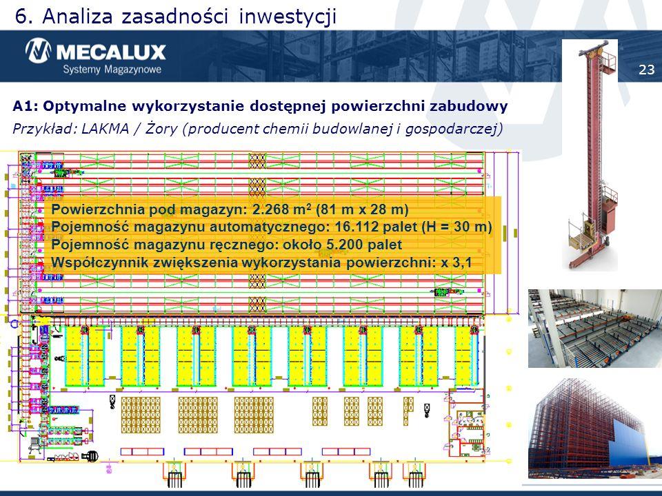 6. Analiza zasadności inwestycji
