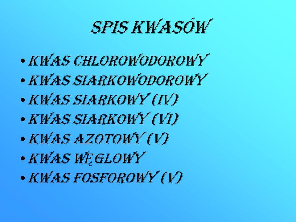 Spis kwasów Kwas chlorowodorowy Kwas siarkowodorowy Kwas siarkowy (IV)
