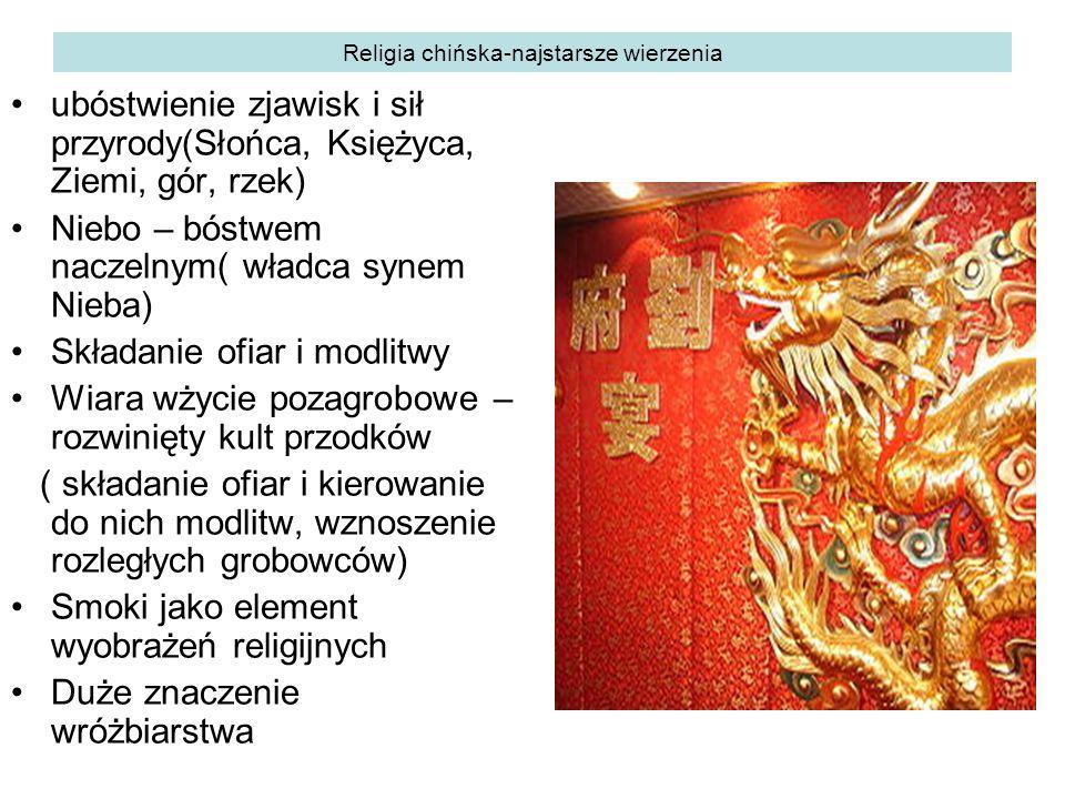 Religia chińska-najstarsze wierzenia