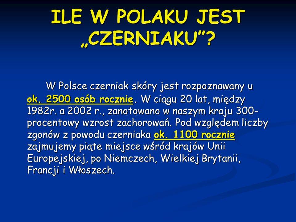 """ILE W POLAKU JEST """"CZERNIAKU"""