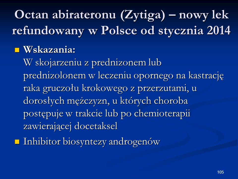 Octan abirateronu (Zytiga) – nowy lek refundowany w Polsce od stycznia 2014