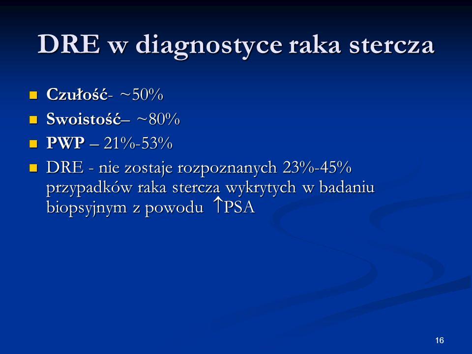 DRE w diagnostyce raka stercza