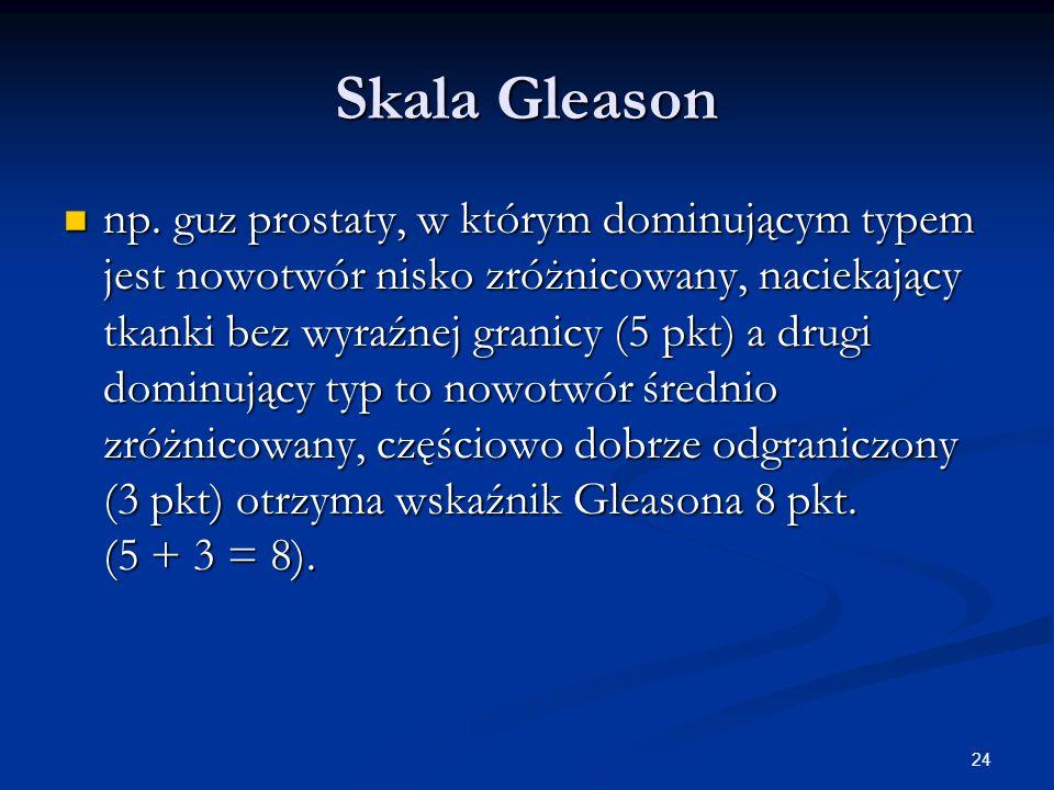 Skala Gleason