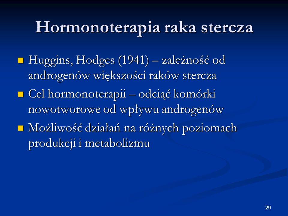 Hormonoterapia raka stercza