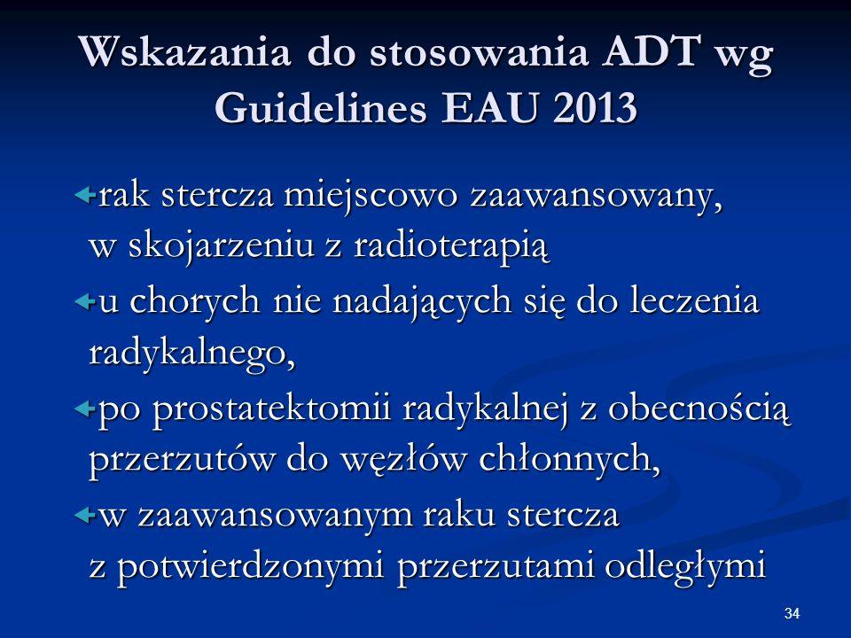 Wskazania do stosowania ADT wg Guidelines EAU 2013