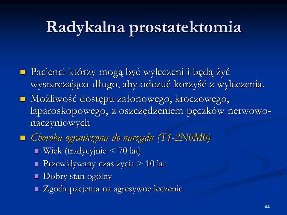 Radykalna prostatektomia
