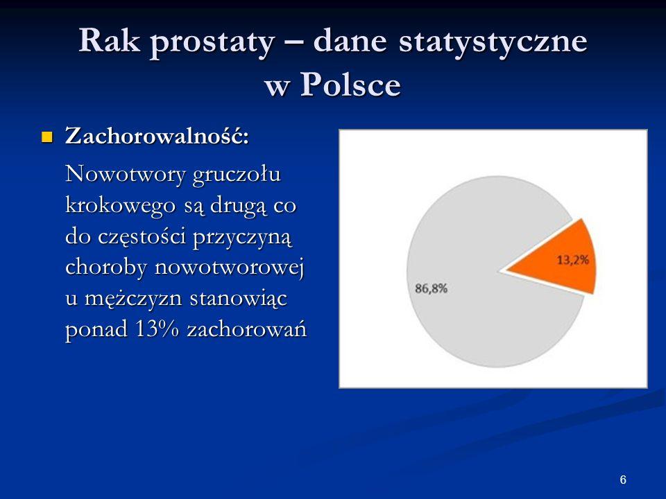 Rak prostaty – dane statystyczne w Polsce