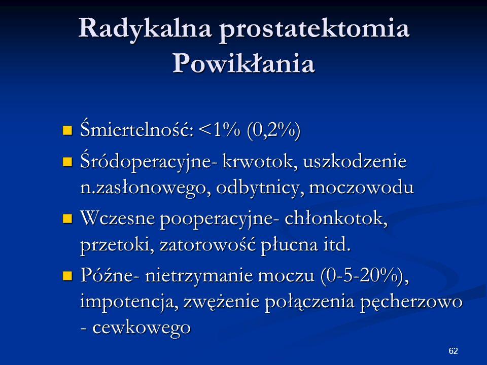 Radykalna prostatektomia Powikłania