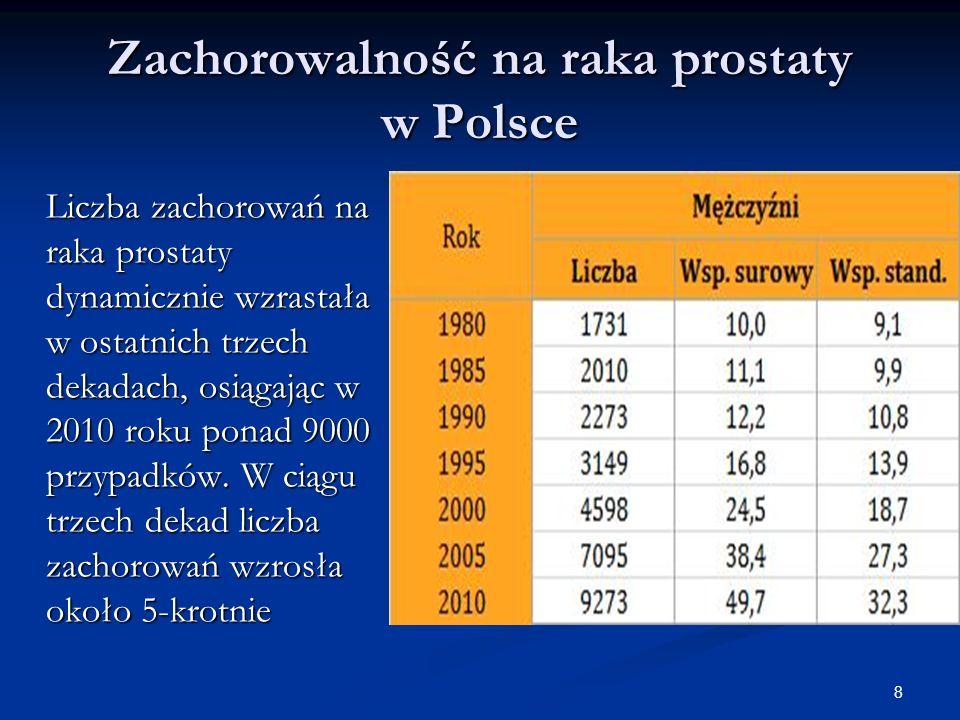 Zachorowalność na raka prostaty w Polsce