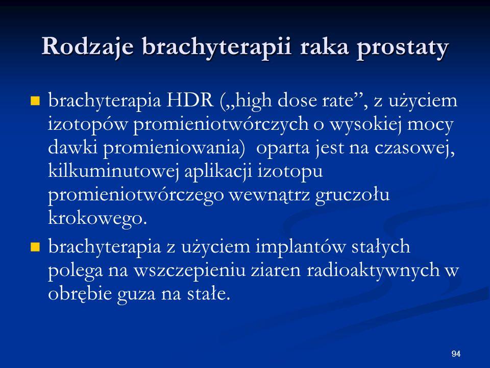 Rodzaje brachyterapii raka prostaty